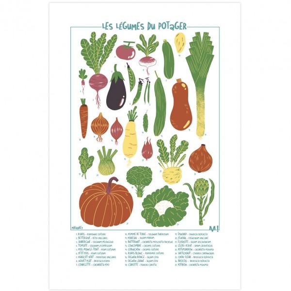 Silkscreen Vegetables from garden